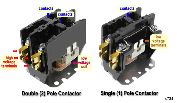 Heat pump or air conditioning problems? Check the contactor first. | Hvac Contactor Relay Wiring Diagram |  | HVACASAP.com