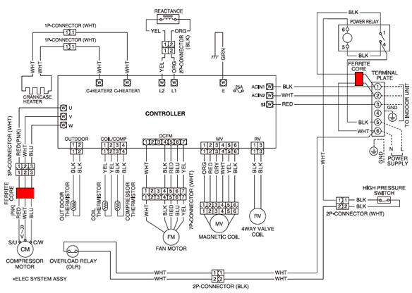 Ferrite Beads   Chokes   EMI Filtering  HVAC Circuits